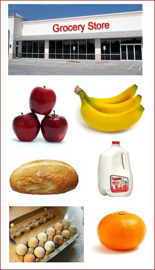 picture page grocery
