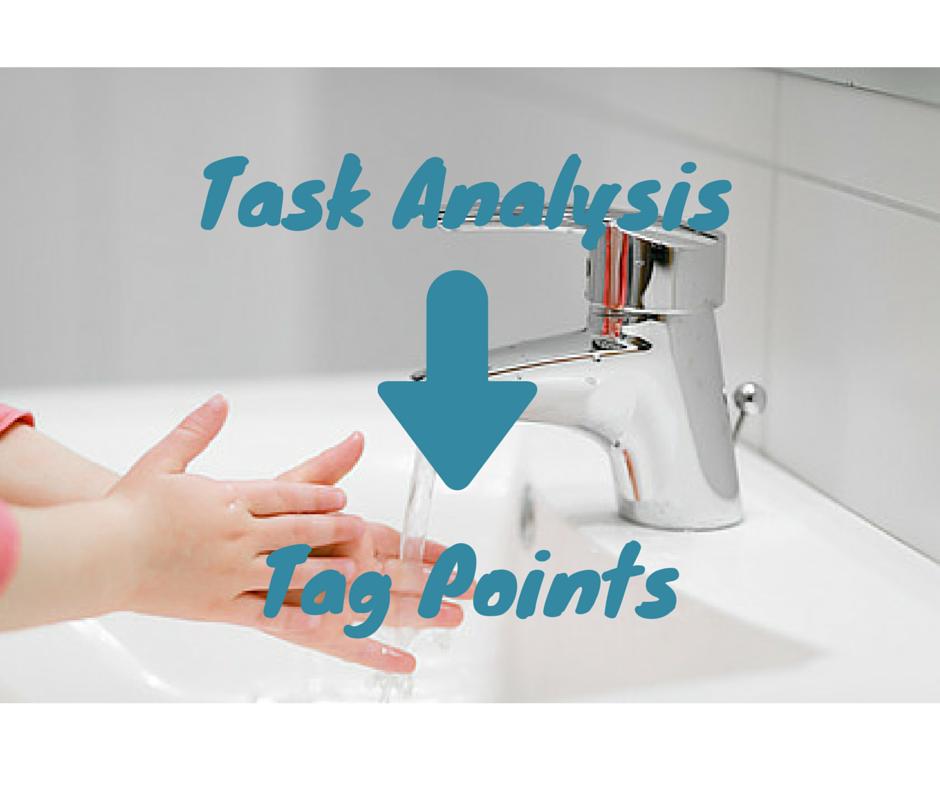 Task Analysis hand washing